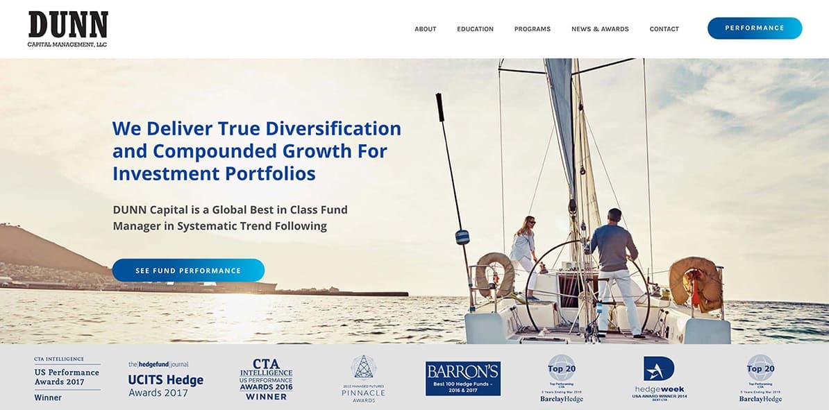 DUNN Capital Management LLC